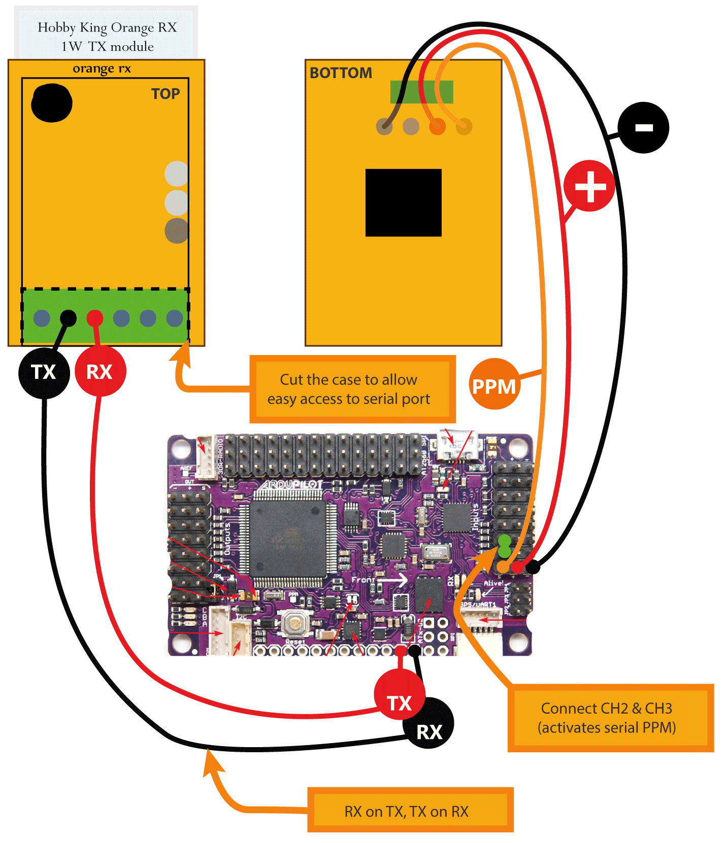 Taranis X8r Cc3d Wiring Diagram Explained Diagrams Telemetry With Orange Rx Diy U2022